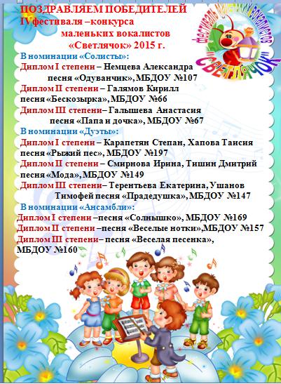Положение конкурс проектов в детском саду