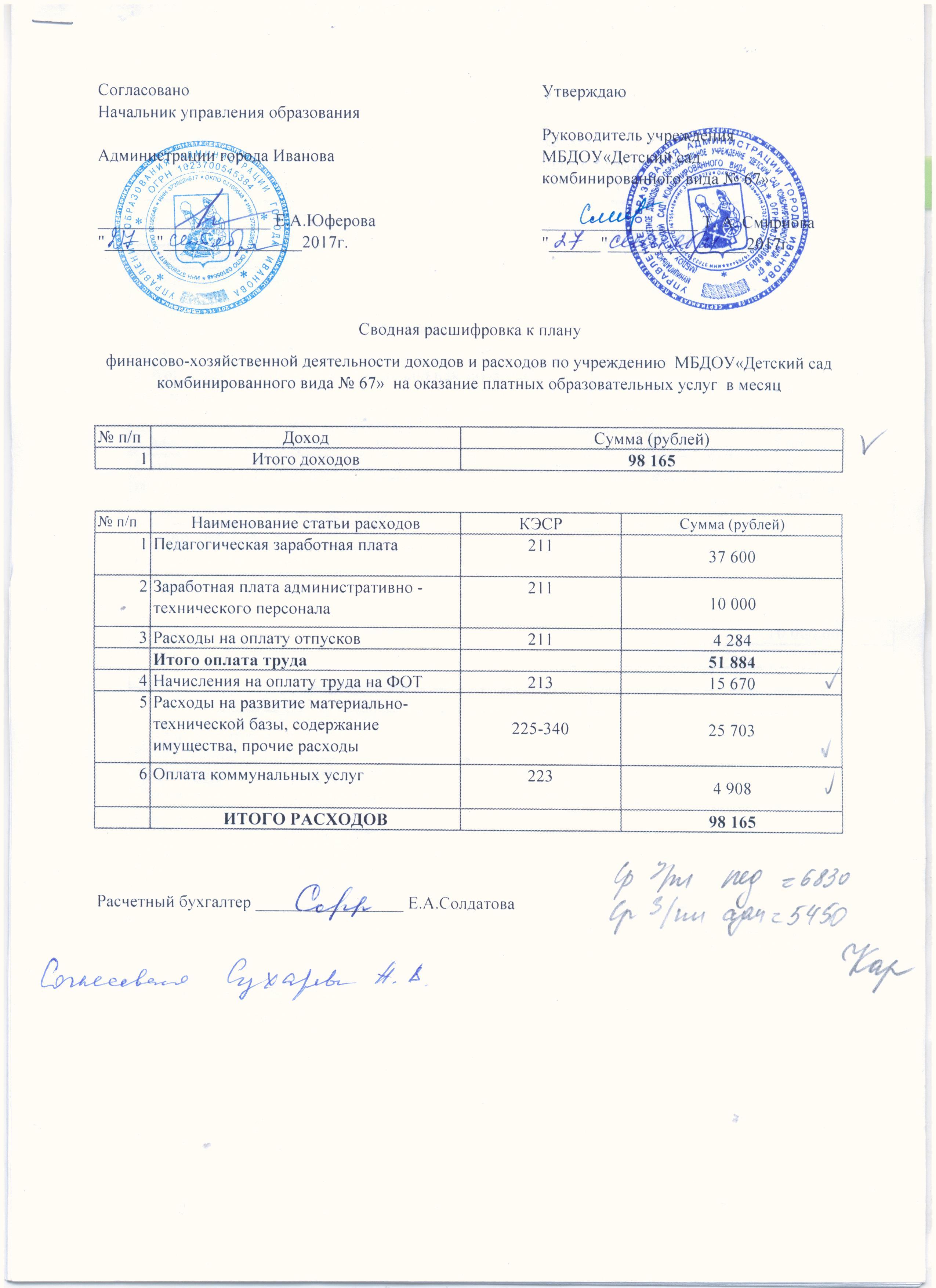 Отчет генерального директора перед учредителями образец